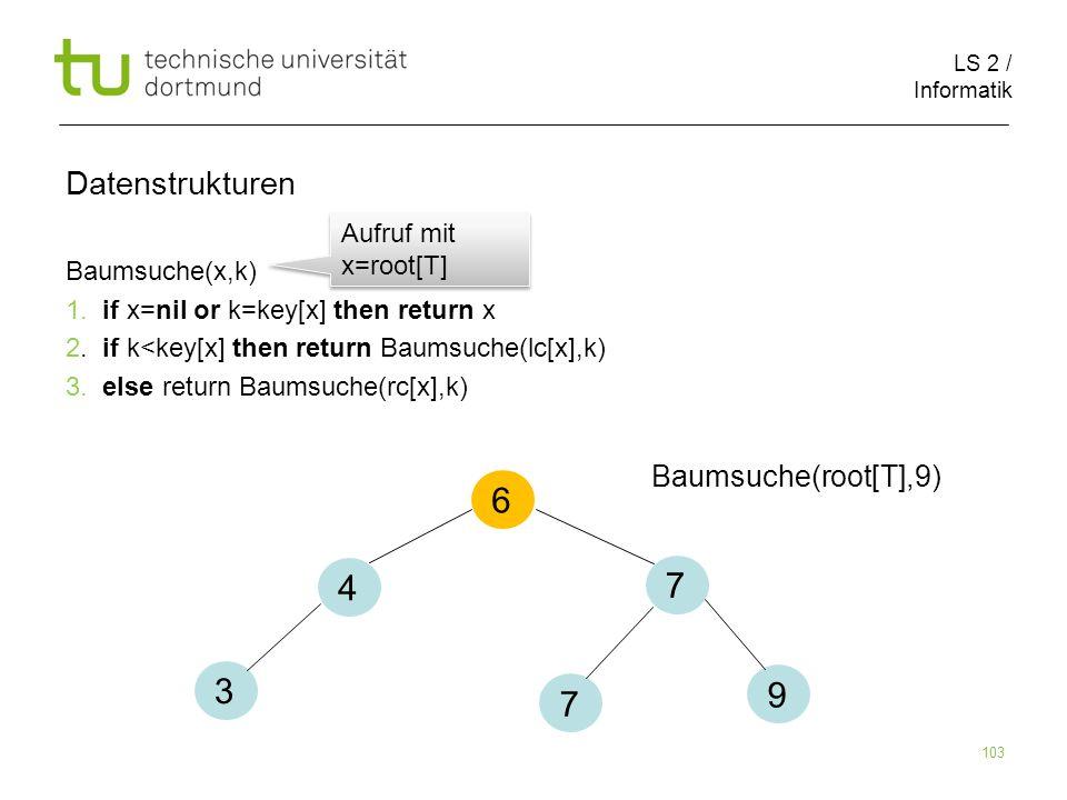6 4 7 3 9 7 Datenstrukturen Baumsuche(root[T],9) Aufruf mit x=root[T]